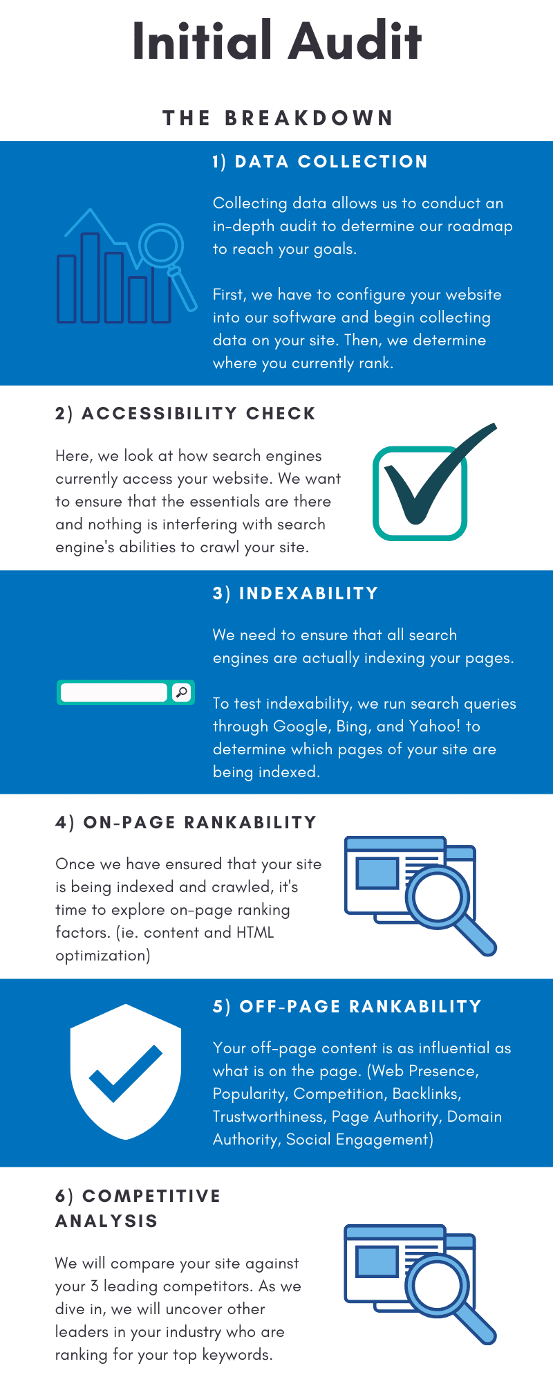 SEO Initial Audit